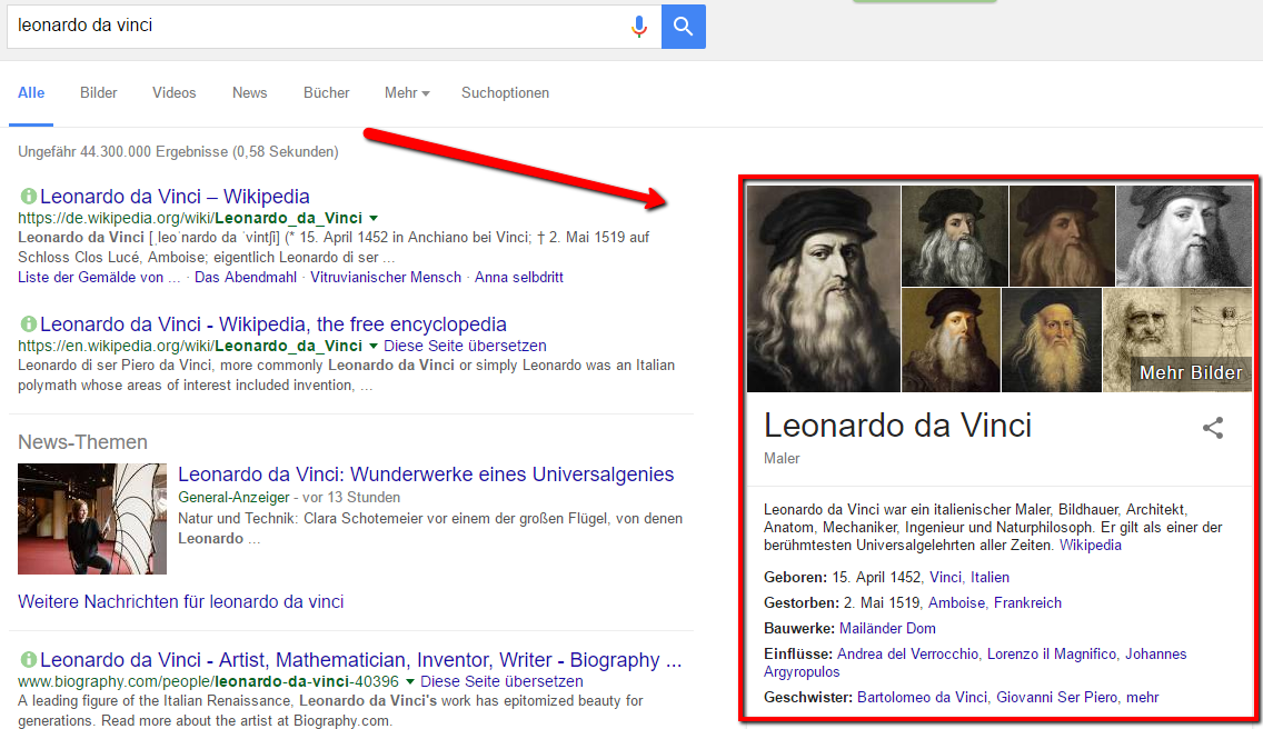 Yoast SEO Anleitung - Google Knowledge Graph