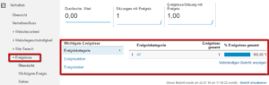 Ereignis Anzeige in Google Analytics der Affiliate Links